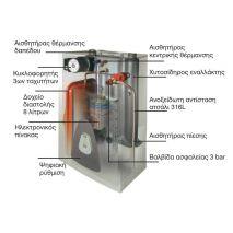 Ηλεκτρικός Λέβητας  AUER Gialix 12 Kw (Μονοφασικός)