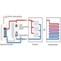 Ηλεκτρικός Λέβητας  AUER Gialix 12 Kw (Μονοφασικός) ΣΕ 12 ΑΤΟΚΕΣ ΔΟΣΕΙΣ