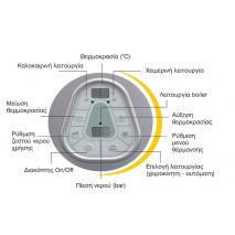 Ηλεκτρικός Λέβητας  AUER Gialix 24 Kw (Τριφασικός) ΣΕ 12 ΑΤΟΚΕΣ ΔΟΣΕΙΣ