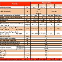 Ηλεκτρικός Λέβητας Record Plus 9 kW (4,5-9 kW Μονοφασικός & Τριφασικός) ΣΕ 12 ΑΤΟΚΕΣ ΔΟΣΕΙΣ