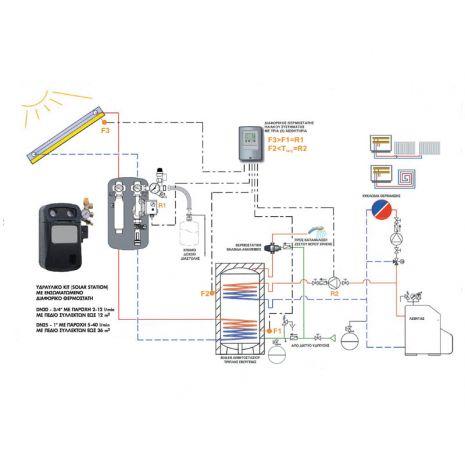 Focus Ολοκληρωμένο Σύστημα Βεβιασμένης Κυκλοφορίας για Ζεστό Νέρο Χρήσης 250lt INOX