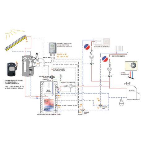 Focus Ολοκληρωμένο Σύστημα Βεβιασμένης Κυκλοφορίας για Ζεστό Νέρο Χρήσης και Υποβοήθηση Θέρμανσης 2000lt
