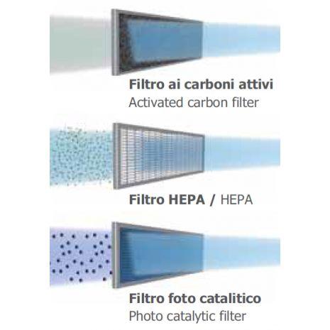 Ανταλλακτικά Φίλτρα Olimpia Splendid Kit 3 Air Filters